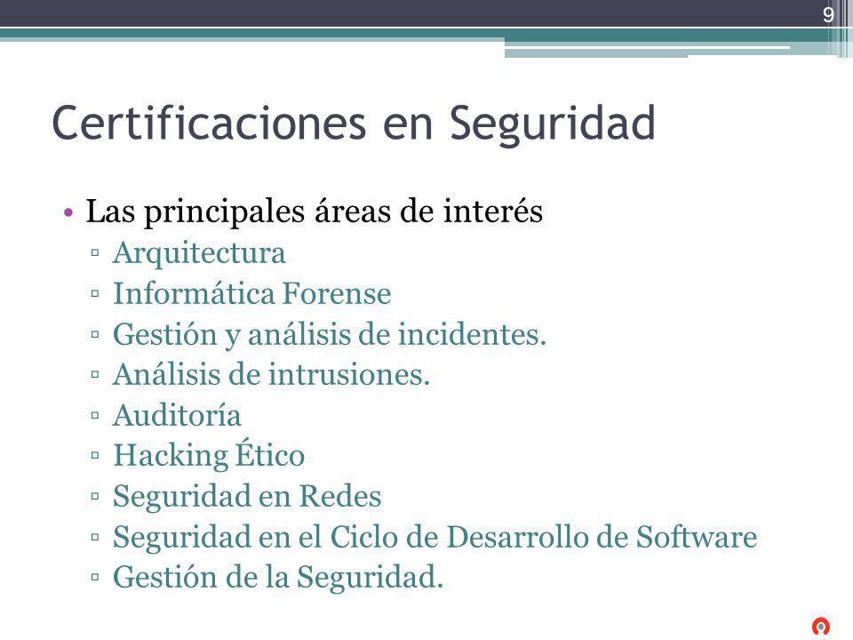 Certificaciones en Seguridad Las principales áreas de interés Arquitectura Informática Forense Gestión y análisis de incidentes. Análisis de intrusion