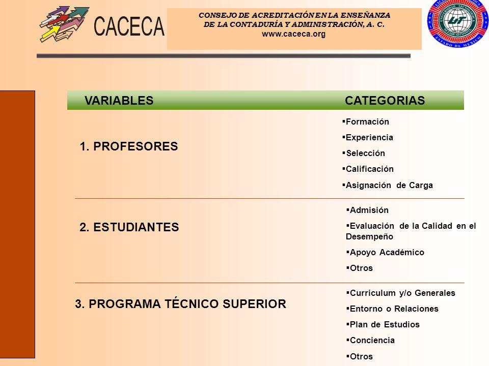 CONSEJO DE ACREDITACIÓN EN LA ENSEÑANZA DE LA CONTADURÍA Y ADMINISTRACIÓN, A. C. www.caceca.org VARIABLESCATEGORIAS 1. PROFESORES 2. ESTUDIANTES 3. PR