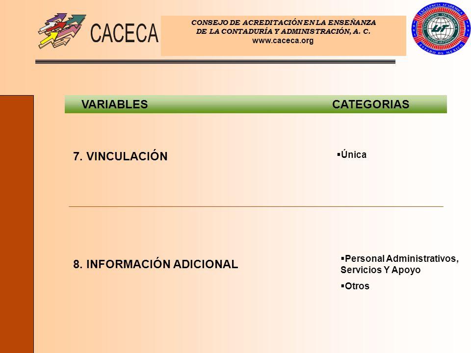 CONSEJO DE ACREDITACIÓN EN LA ENSEÑANZA DE LA CONTADURÍA Y ADMINISTRACIÓN, A. C. www.caceca.org VARIABLESCATEGORIAS 7. VINCULACIÓN 8. INFORMACIÓN ADIC