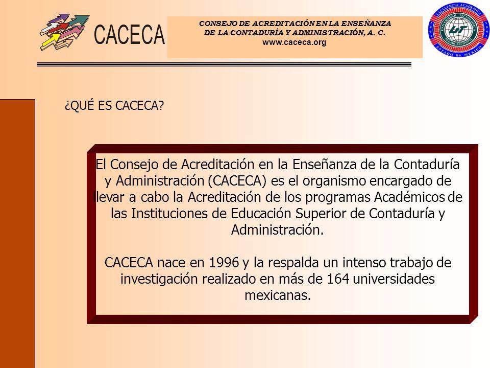 CONSEJO DE ACREDITACIÓN EN LA ENSEÑANZA DE LA CONTADURÍA Y ADMINISTRACIÓN, A. C. www.caceca.org ¿QUÉ ES CACECA? El Consejo de Acreditación en la Enseñ
