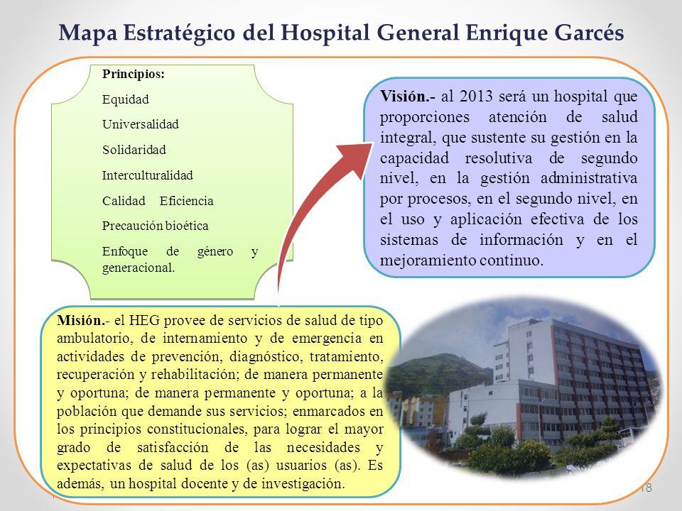Mapa Estratégico del Hospital General Enrique Garcés Realizado po: Dra. Tibnoco, Dra. Moyano 18 Misión.- el HEG provee de servicios de salud de tipo a