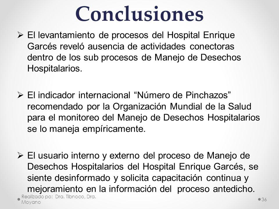 Conclusiones El levantamiento de procesos del Hospital Enrique Garcés reveló ausencia de actividades conectoras dentro de los sub procesos de Manejo d