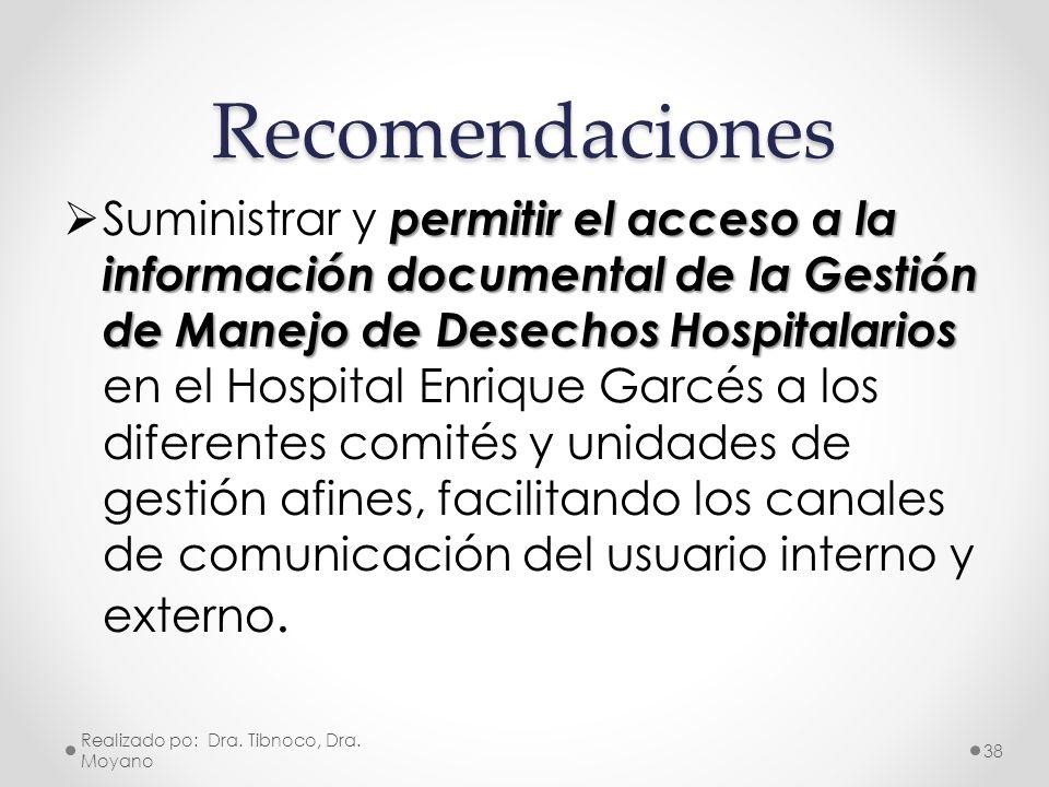 Recomendaciones permitir el acceso a la información documental de la Gestión de Manejo de Desechos Hospitalarios Suministrar y permitir el acceso a la