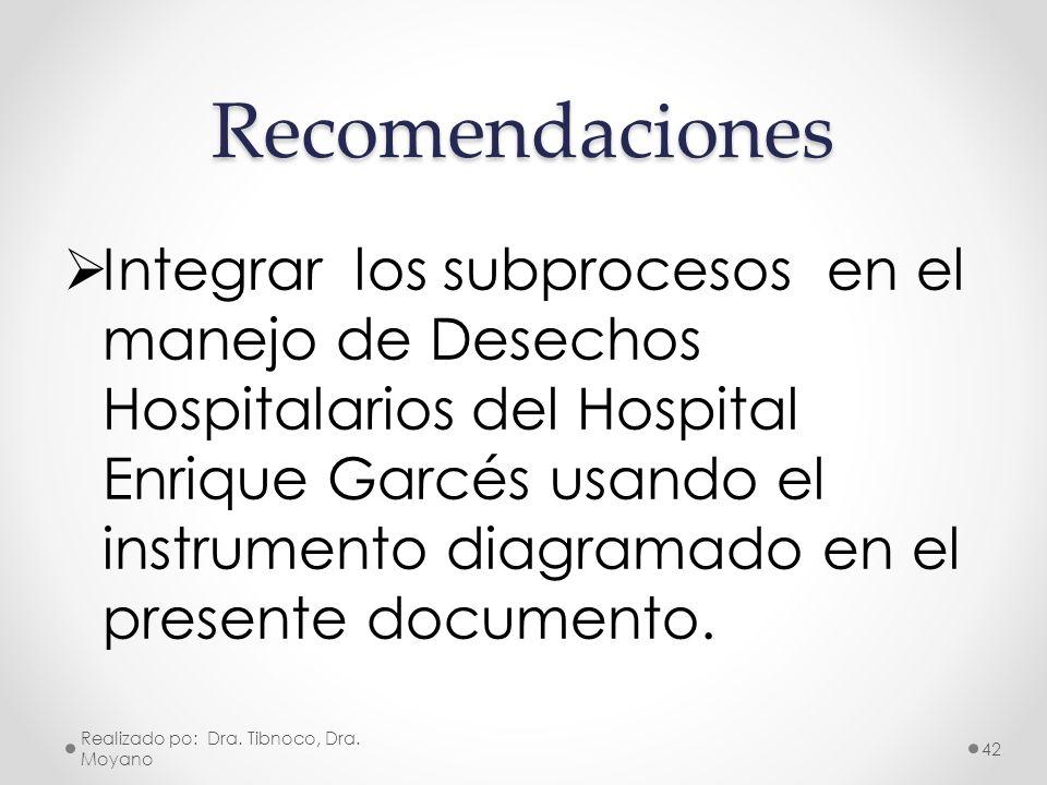 Recomendaciones Integrar los subprocesos en el manejo de Desechos Hospitalarios del Hospital Enrique Garcés usando el instrumento diagramado en el pre