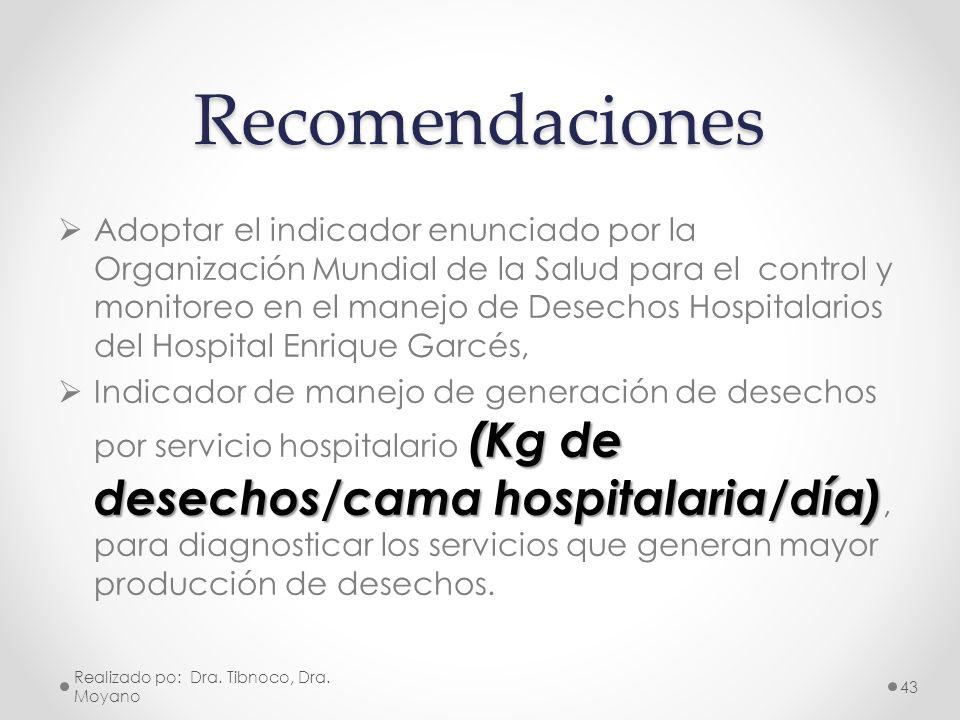 Recomendaciones Adoptar el indicador enunciado por la Organización Mundial de la Salud para el control y monitoreo en el manejo de Desechos Hospitalar