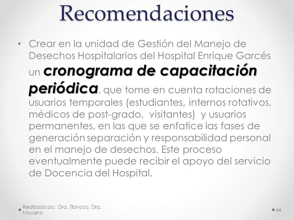Recomendaciones cronograma de capacitación periódica Crear en la unidad de Gestión del Manejo de Desechos Hospitalarios del Hospital Enrique Garcés un