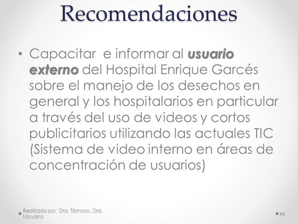 Recomendaciones usuario externo Capacitar e informar al usuario externo del Hospital Enrique Garcés sobre el manejo de los desechos en general y los h