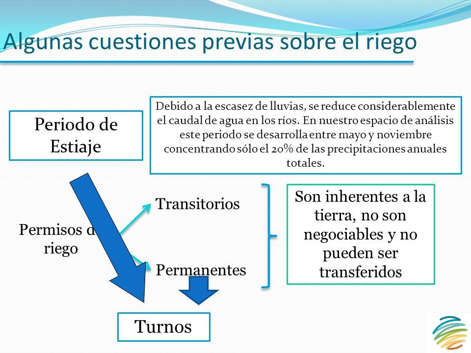 Esquema de ubicaciones en la reunión (23/09/08) del Consorcio de riego en Angastaco S ECRETARÍA DE RECURSOS HÍDRICOS