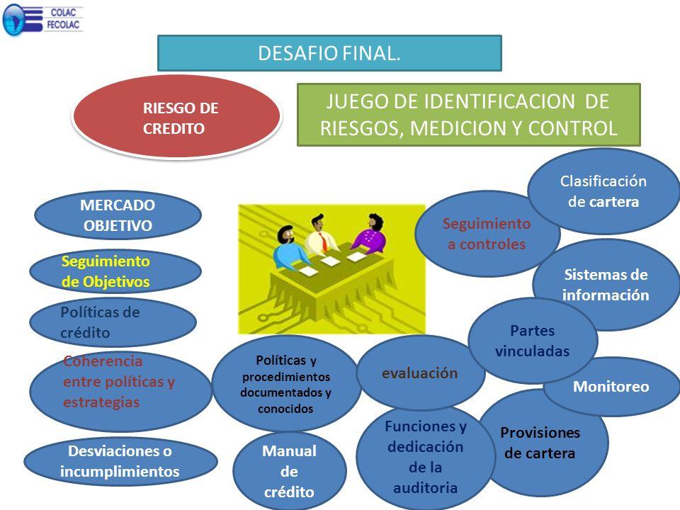 JUEGO DE IDENTIFICACION DE RIESGOS, MEDICION Y CONTROL DESAFIO FINAL. Seguimiento de Objetivos Sistemas de información Provisiones de cartera Política