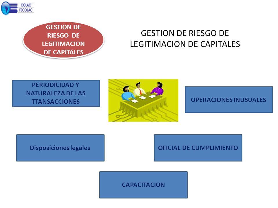 GESTION DE RIESGO DE LEGITIMACION DE CAPITALES PERIODICIDAD Y NATURALEZA DE LAS TTANSACCIONES Disposiciones legales OPERACIONES INUSUALES OFICIAL DE C