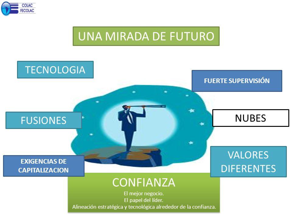 UNA MIRADA DE FUTURO TECNOLOGIA CONFIANZA El mejor negocio. El papel del líder. Alineación estratégica y tecnológica alrededor de la confianza. CONFIA