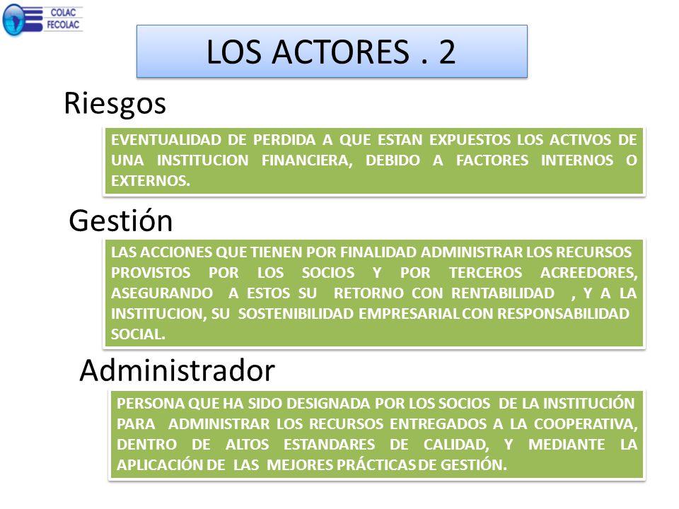 LOS ACTORES. 2 Riesgos EVENTUALIDAD DE PERDIDA A QUE ESTAN EXPUESTOS LOS ACTIVOS DE UNA INSTITUCION FINANCIERA, DEBIDO A FACTORES INTERNOS O EXTERNOS.
