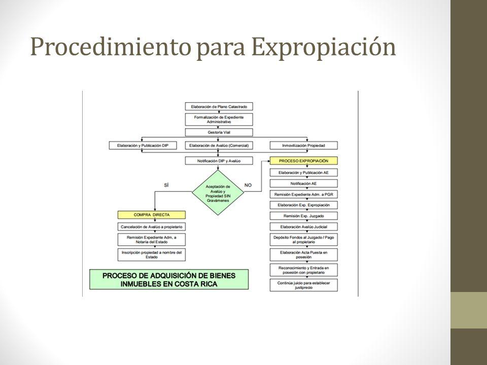 PRINCIPIO DE PROPIEDAD PRIVADA REUBICACIÓN: La Administración expropiadora podrá reubicar al expropiado en condiciones similares a las disfrutadas antes de la expropiación.
