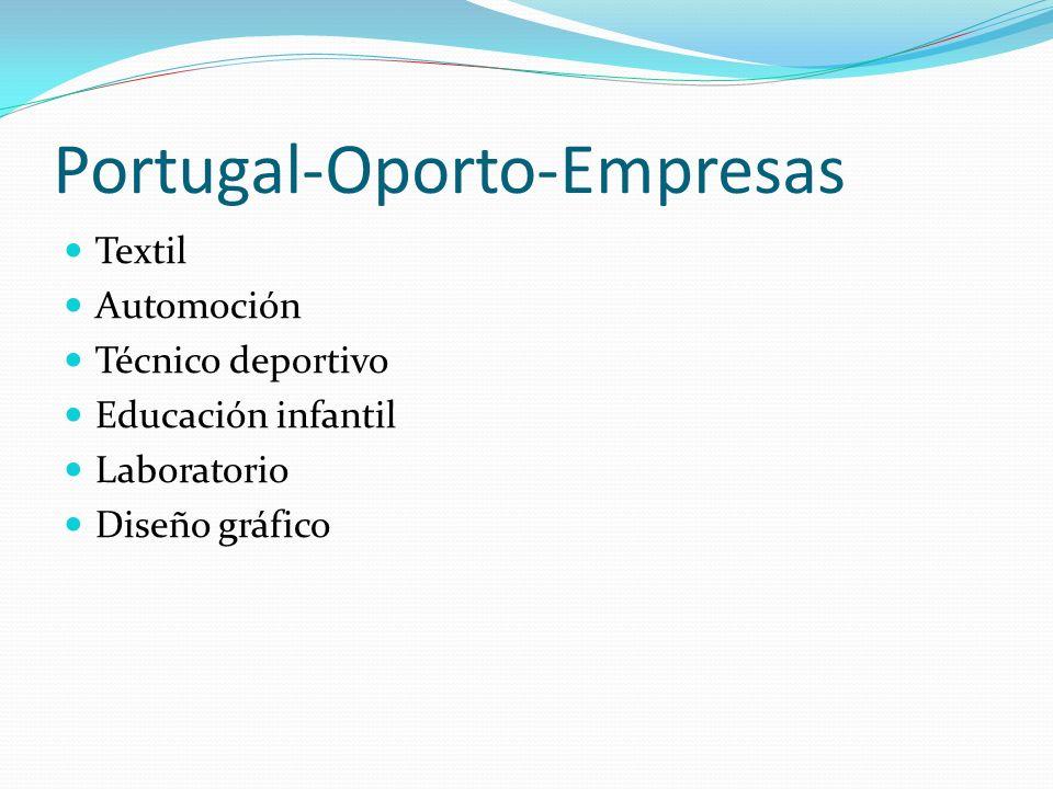 Portugal-Oporto-Empresas Textil Automoción Técnico deportivo Educación infantil Laboratorio Diseño gráfico