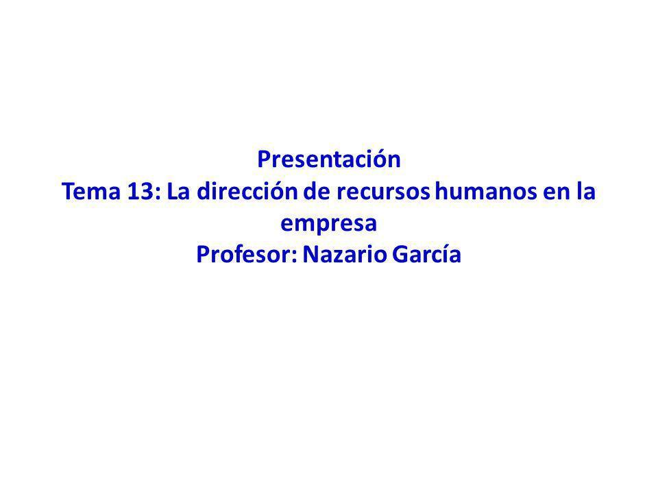 ÍNDICE DE CONTENIDOS PARTE TEÓRICA (6 horas) 1.Los recursos humanos en la empresa.