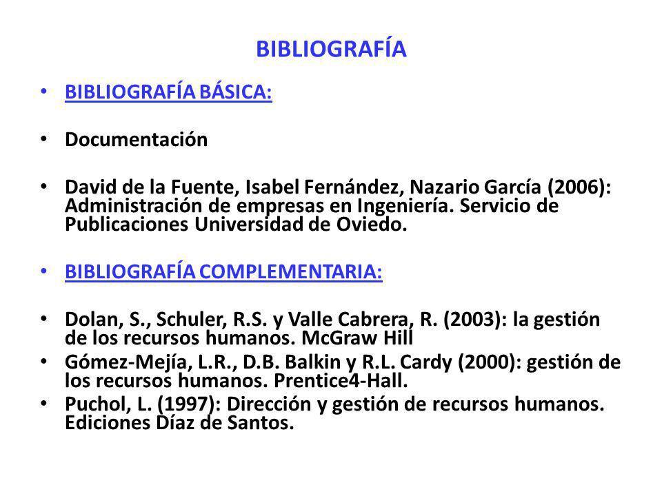 BIBLIOGRAFÍA BIBLIOGRAFÍA BÁSICA: Documentación David de la Fuente, Isabel Fernández, Nazario García (2006): Administración de empresas en Ingeniería.