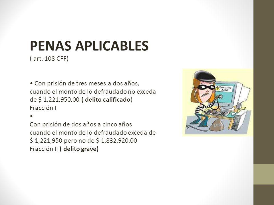 PENAS APLICABLES ( art.