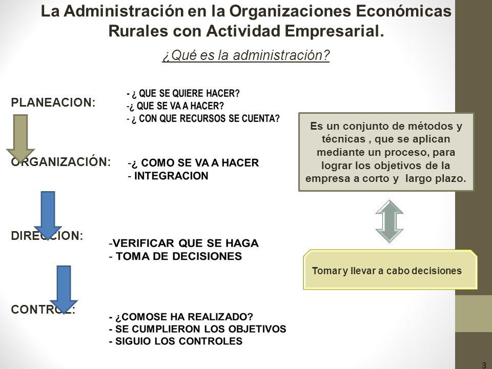 La Administración en la Organizaciones Económicas Rurales con Actividad Empresarial.