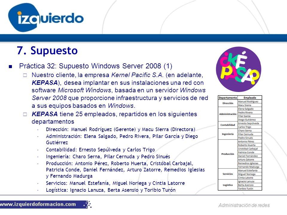 Administración de redes Práctica 32: Supuesto Windows Server 2008 (1) Nuestro cliente, la empresa Kernel Pacific S.A.