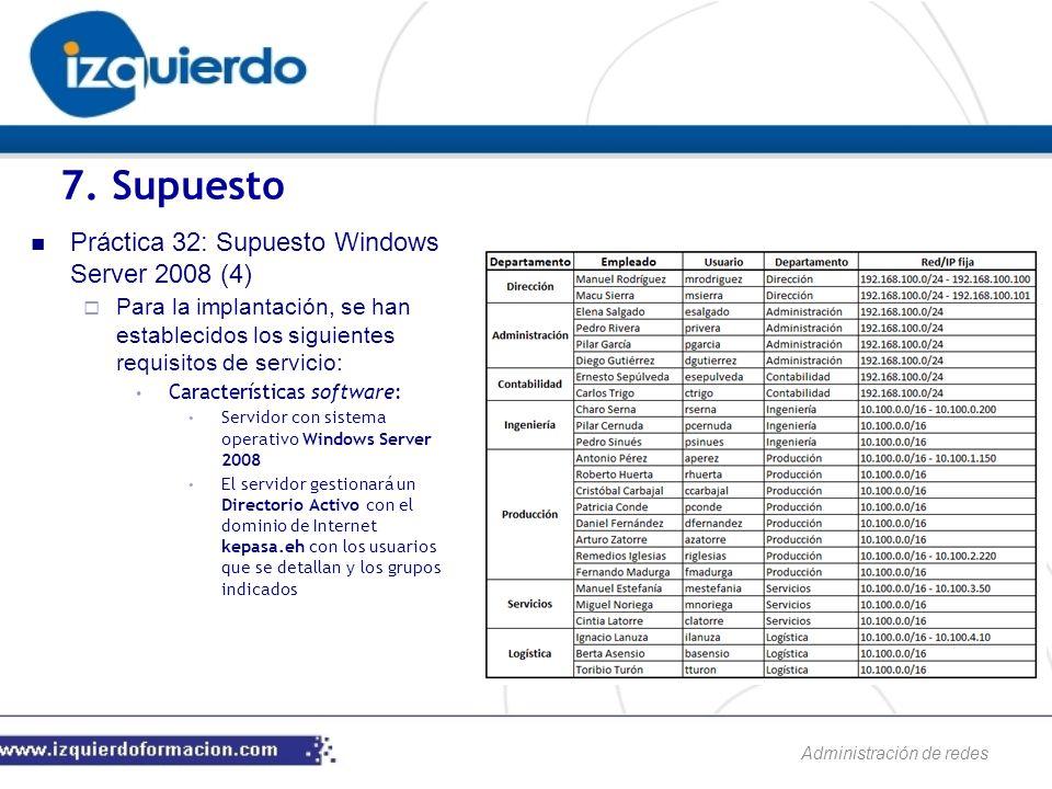 Administración de redes Práctica 32: Supuesto Windows Server 2008 (4) Para la implantación, se han establecidos los siguientes requisitos de servicio: Características software: Servidor con sistema operativo Windows Server 2008 El servidor gestionará un Directorio Activo con el dominio de Internet kepasa.eh con los usuarios que se detallan y los grupos indicados 7.
