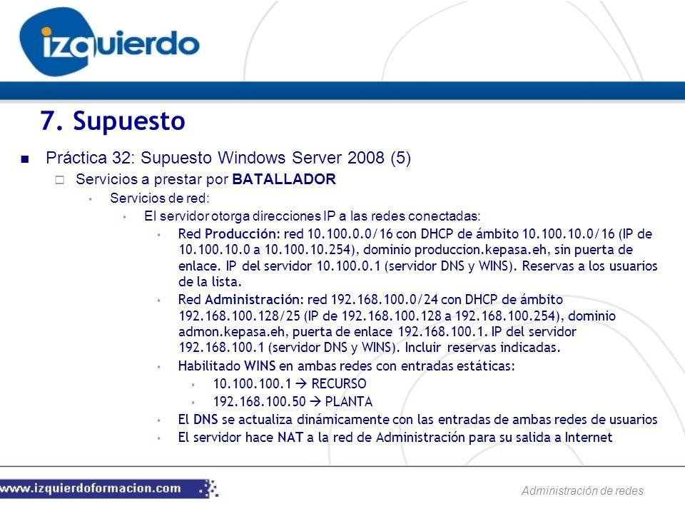 Administración de redes Práctica 32: Supuesto Windows Server 2008 (5) Servicios a prestar por BATALLADOR Servicios de red: El servidor otorga direcciones IP a las redes conectadas: Red Producción: red 10.100.0.0/16 con DHCP de ámbito 10.100.10.0/16 (IP de 10.100.10.0 a 10.100.10.254), dominio produccion.kepasa.eh, sin puerta de enlace.