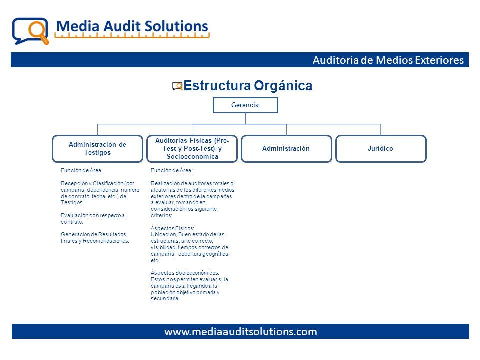 Estructura Orgánica Auditoria de Medios Exteriores www.mediaauditsolutions.com Administración de Testigos Auditorias Físicas (Pre- Test y Post-Test) y