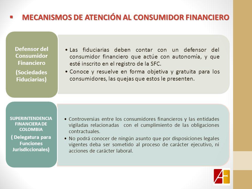 MECANISMOS DE ATENCIÓN AL CONSUMIDOR FINANCIERO MECANISMOS DE ATENCIÓN AL CONSUMIDOR FINANCIERO Controversias entre los consumidores financieros y las