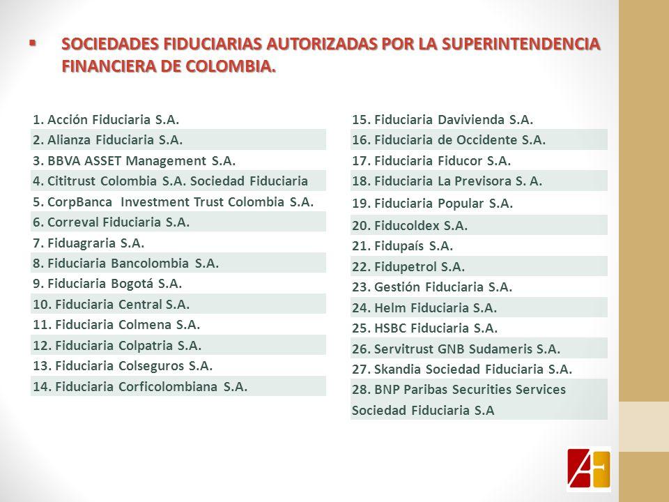 SOCIEDADES FIDUCIARIAS AUTORIZADAS POR LA SUPERINTENDENCIA FINANCIERA DE COLOMBIA. SOCIEDADES FIDUCIARIAS AUTORIZADAS POR LA SUPERINTENDENCIA FINANCIE