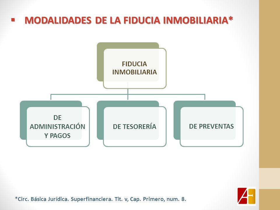 MODALIDADES DE LA FIDUCIA INMOBILIARIA* MODALIDADES DE LA FIDUCIA INMOBILIARIA* FIDUCIA INMOBILIARIA DE ADMINISTRACIÓN Y PAGOS DE TESORERÍA DE PREVENT