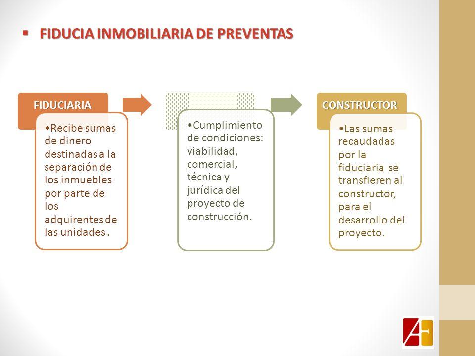 FIDUCIA INMOBILIARIA DE PREVENTAS FIDUCIA INMOBILIARIA DE PREVENTASFIDUCIARIA Recibe sumas de dinero destinadas a la separación de los inmuebles por p