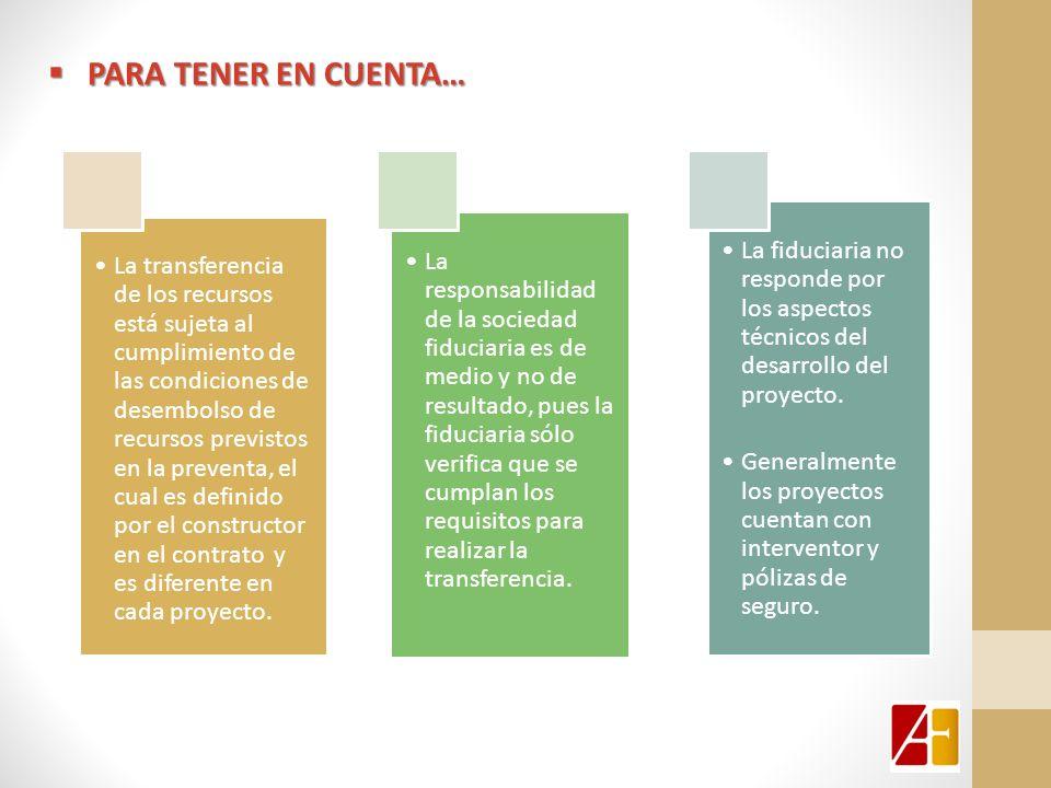 PARA TENER EN CUENTA… PARA TENER EN CUENTA… La transferencia de los recursos está sujeta al cumplimiento de las condiciones de desembolso de recursos