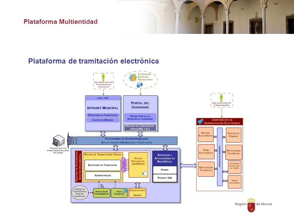 Plataforma Multientidad Plataforma de tramitación electrónica
