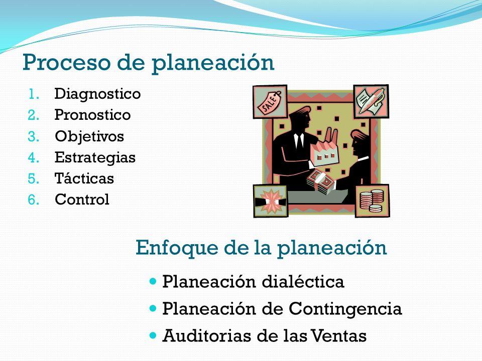 Proceso de planeación 1. Diagnostico 2. Pronostico 3. Objetivos 4. Estrategias 5. Tácticas 6. Control Enfoque de la planeación Planeación dialéctica P