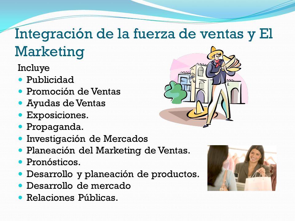 Integración de la fuerza de ventas y El Marketing Incluye Publicidad Promoción de Ventas Ayudas de Ventas Exposiciones. Propaganda. Investigación de M