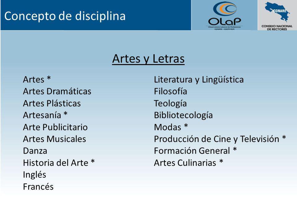 Artes y Letras Literatura y Lingüística Filosofía Teología Bibliotecología Modas * Producción de Cine y Televisión * Formación General * Artes Culinar