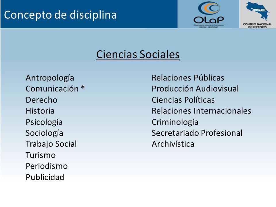 Ciencias Sociales Antropología Comunicación * Derecho Historia Psicología Sociología Trabajo Social Turismo Periodismo Publicidad Relaciones Públicas
