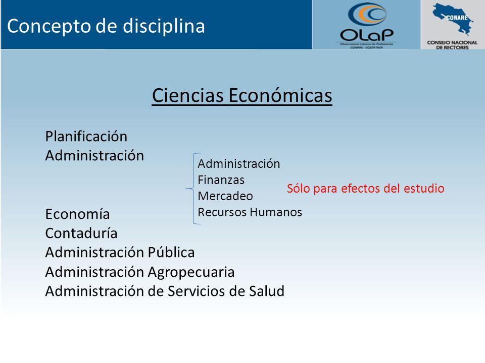 Ciencias Económicas Planificación Administración Economía Contaduría Administración Pública Administración Agropecuaria Administración de Servicios de