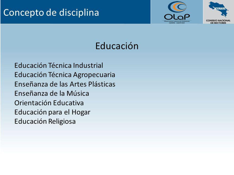 Educación Educación Técnica Industrial Educación Técnica Agropecuaria Enseñanza de las Artes Plásticas Enseñanza de la Música Orientación Educativa Ed