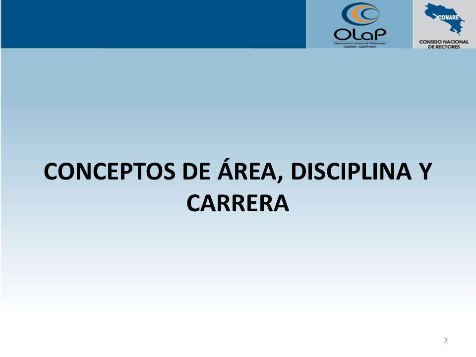 Dentro de la clasificación realizada para el estudio se cuantifican 96 disciplinas.