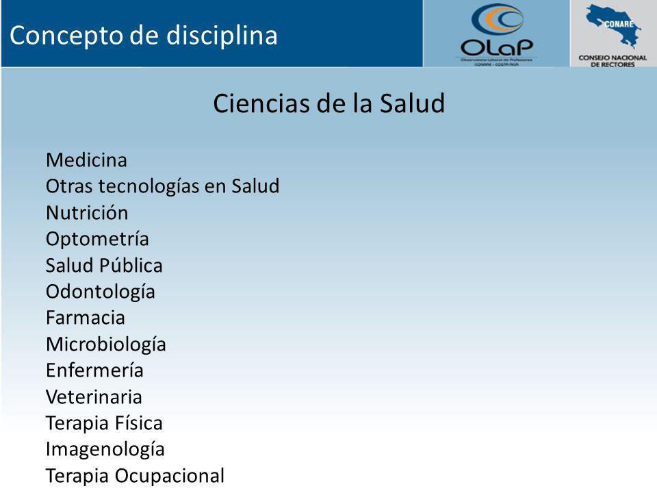 Ciencias de la Salud Medicina Otras tecnologías en Salud Nutrición Optometría Salud Pública Odontología Farmacia Microbiología Enfermería Veterinaria