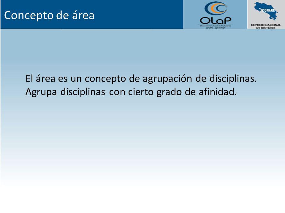 Concepto de área El área es un concepto de agrupación de disciplinas. Agrupa disciplinas con cierto grado de afinidad.