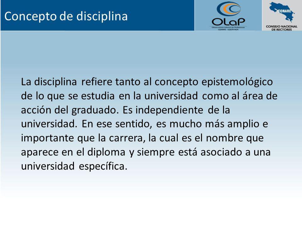 La disciplina refiere tanto al concepto epistemológico de lo que se estudia en la universidad como al área de acción del graduado. Es independiente de