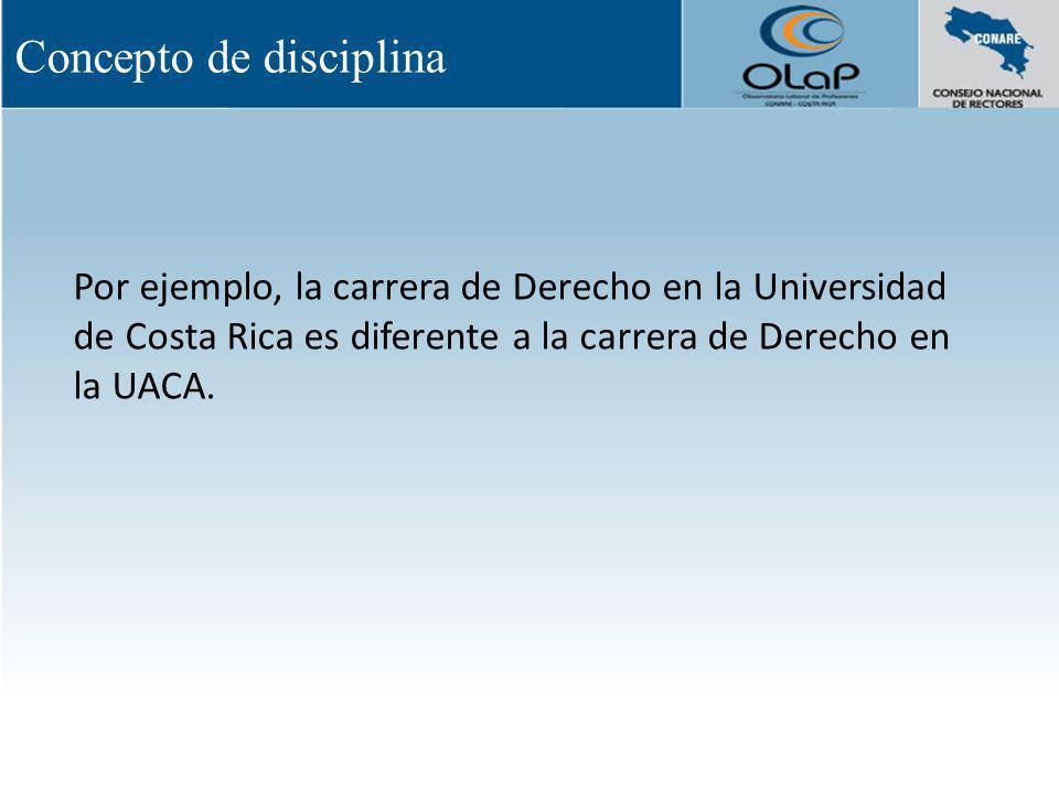 Por ejemplo, la carrera de Derecho en la Universidad de Costa Rica es diferente a la carrera de Derecho en la UACA. Concepto de disciplina