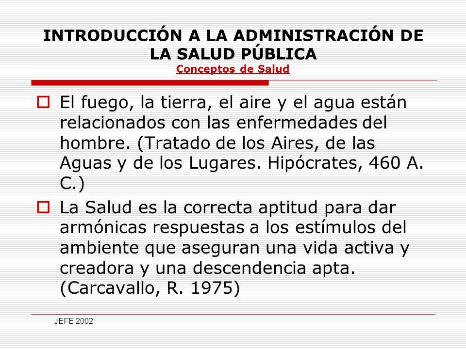 INTRODUCCIÓN A LA ADMINISTRACIÓN DE LA SALUD PÚBLICA Funciones de Salud Pública: Funciones indirectas Investigación Legislación Administración Desarrollo de recursos humanos Estadística (Manuel Sánchez Rosado 1998) JEFE 2002