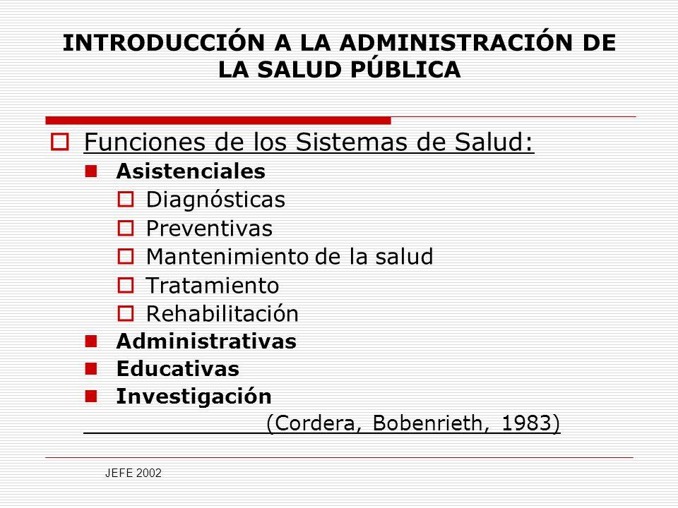 INTRODUCCIÓN A LA ADMINISTRACIÓN DE LA SALUD PÚBLICA Funciones de los Sistemas de Salud: Asistenciales Diagnósticas Preventivas Mantenimiento de la salud Tratamiento Rehabilitación Administrativas Educativas Investigación (Cordera, Bobenrieth, 1983) JEFE 2002