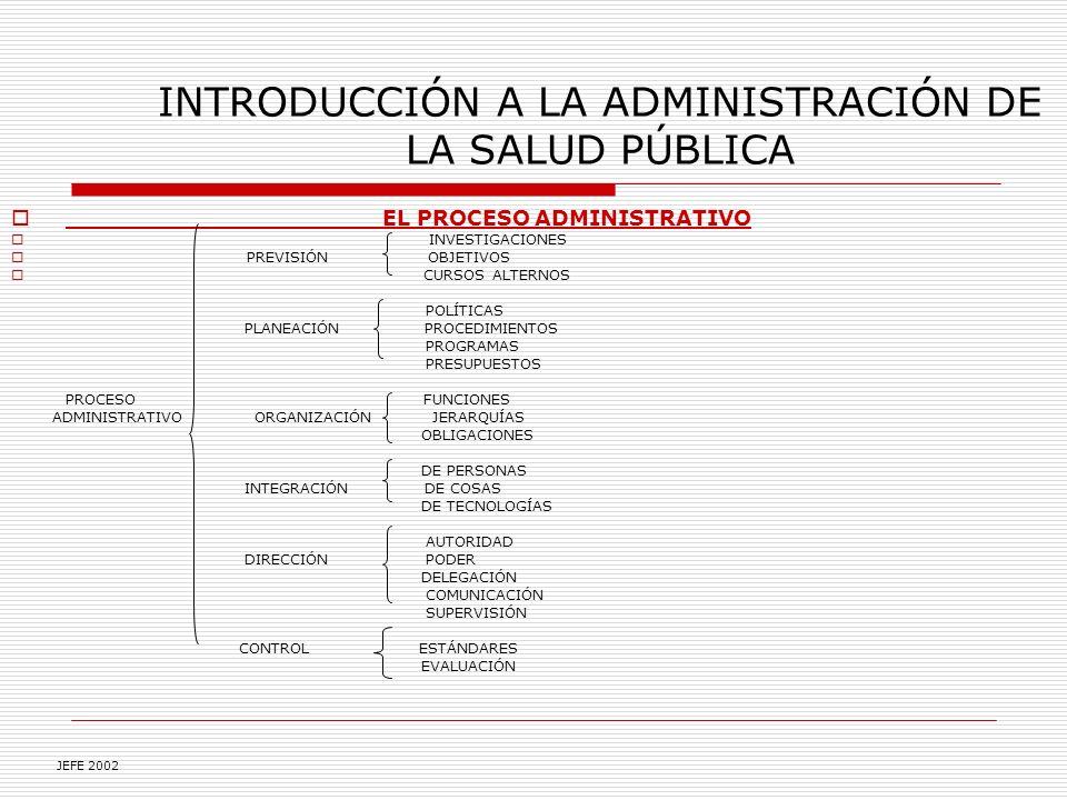 INTRODUCCIÓN A LA ADMINISTRACIÓN DE LA SALUD PÚBLICA EL PROCESO ADMINISTRATIVO INVESTIGACIONES PREVISIÓN OBJETIVOS CURSOS ALTERNOS POLÍTICAS PLANEACIÓN PROCEDIMIENTOS PROGRAMAS PRESUPUESTOS PROCESO FUNCIONES ADMINISTRATIVO ORGANIZACIÓN JERARQUÍAS OBLIGACIONES DE PERSONAS INTEGRACIÓN DE COSAS DE TECNOLOGÍAS AUTORIDAD DIRECCIÓN PODER DELEGACIÓN COMUNICACIÓN SUPERVISIÓN CONTROL ESTÁNDARES EVALUACIÓN JEFE 2002