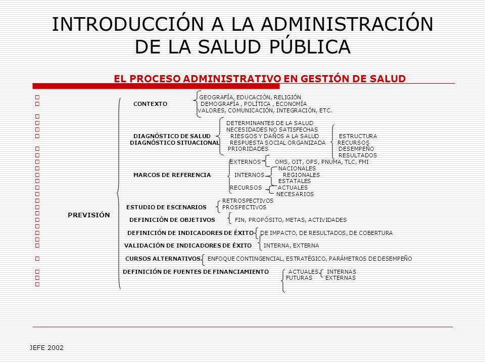 INTRODUCCIÓN A LA ADMINISTRACIÓN DE LA SALUD PÚBLICA GEOGRAFÍA, EDUCACIÓN, RELIGIÓN CONTEXTO DEMOGRAFÍA, POLÍTICA, ECONOMÍA VALORES, COMUNICACIÓN, INTEGRACIÓN, ETC.