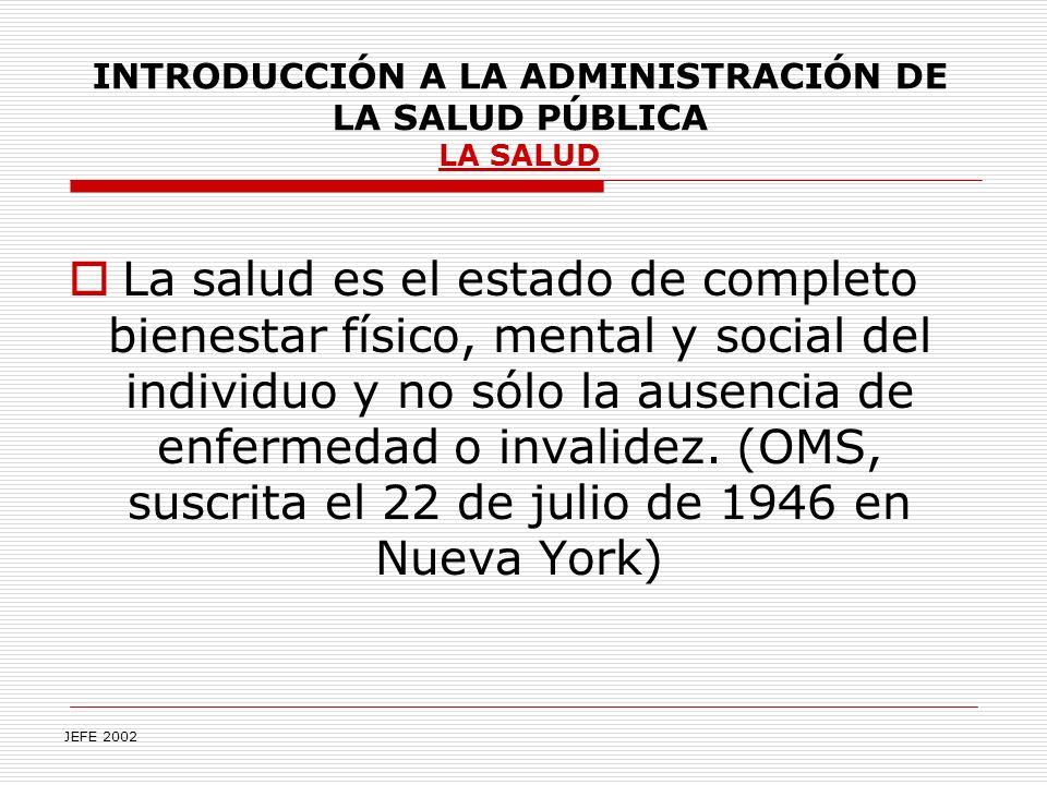 INTRODUCCIÓN A LA ADMINISTRACIÓN DE LA SALUD PÚBLICA Representación del concepto de winslow 1920, ( Tomado de Alvarez Alva) ORGANIZACIÓN DE SERVICIOS DE SALUD ATENCIÓN MÉDICA SANEAMIEN TO AMBIENTAL SALUD PÚBLICA JEFE 2002