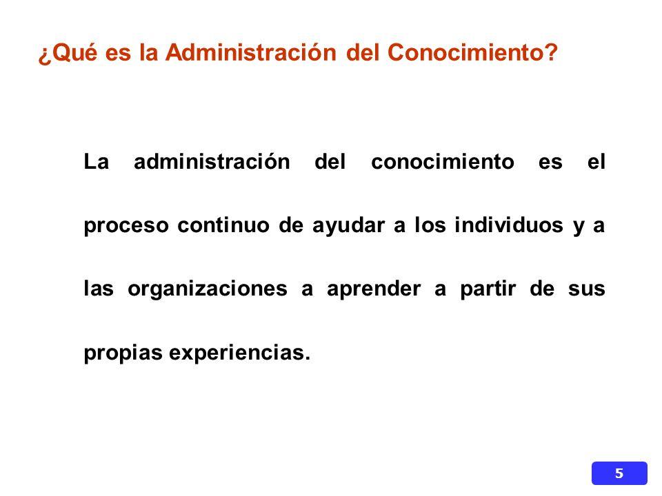 5 ¿Qué es la Administración del Conocimiento.