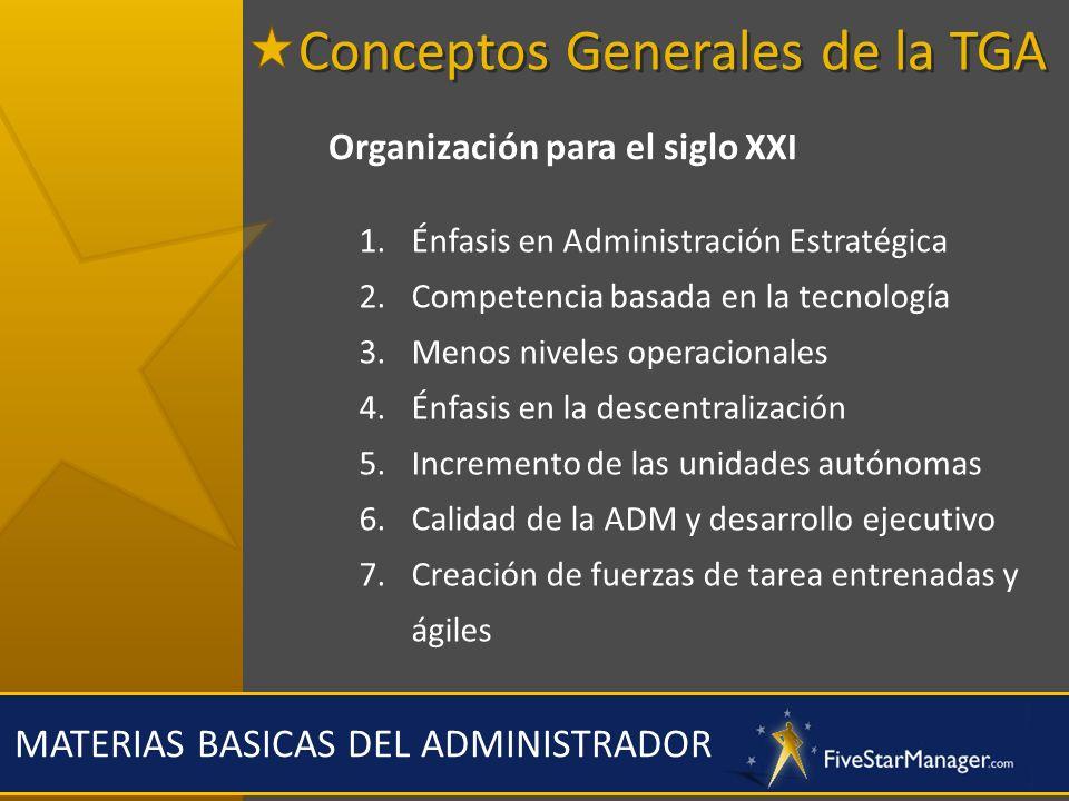 MATERIAS BASICAS DEL ADMINISTRADOR Organización para el siglo XXI 1.Énfasis en Administración Estratégica 2.Competencia basada en la tecnología 3.Meno